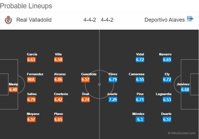 soikeo79.com-Real-Valladolid-Deportivo-Alaves-doi-hinh-du-kien