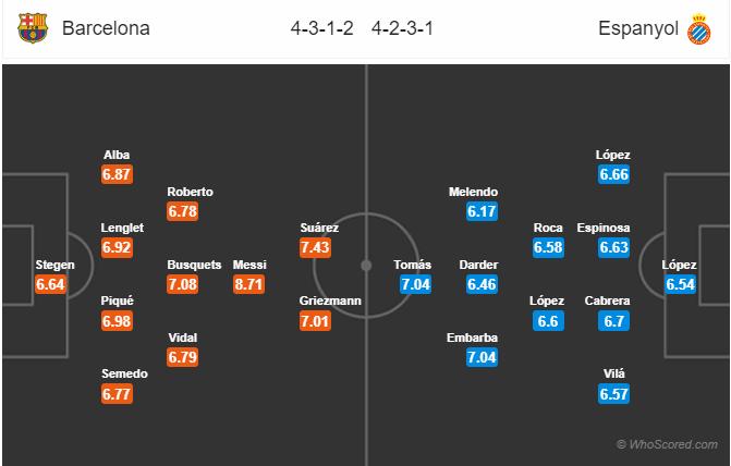 soikeo79.com-ngoai-hang-anh-premier-league-la-liga-barcelona-vs-espanyol