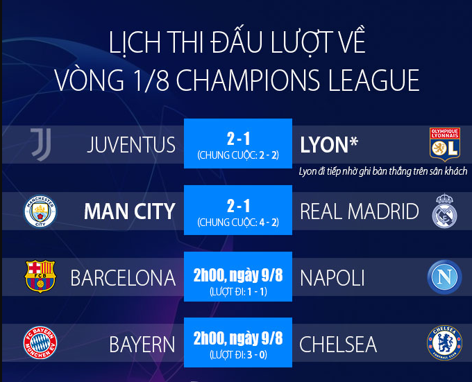 Soikeo79.com-champions-league-2020