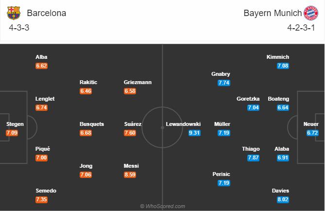 soikeo79.com-barcelona-vs-bayern-munich-champions-league-c1-chau-au-bang-keo-min