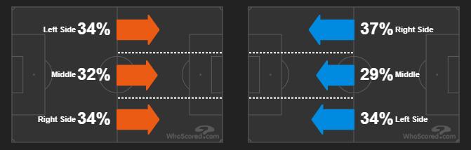 soikeo79.com-barcelona-vs-bayern-munich-champions-league-c1-chau-au-lich-su-dau-2-min
