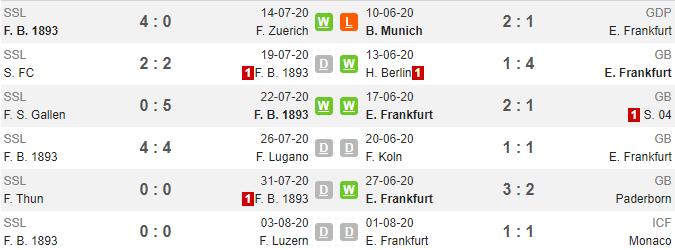 soikeo79.com-basel-vs-frankfurt-3-min