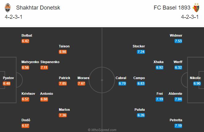 soikeo79.com-europa-league-shakhtar-vs-basel-doi-hinh-du-kien-min