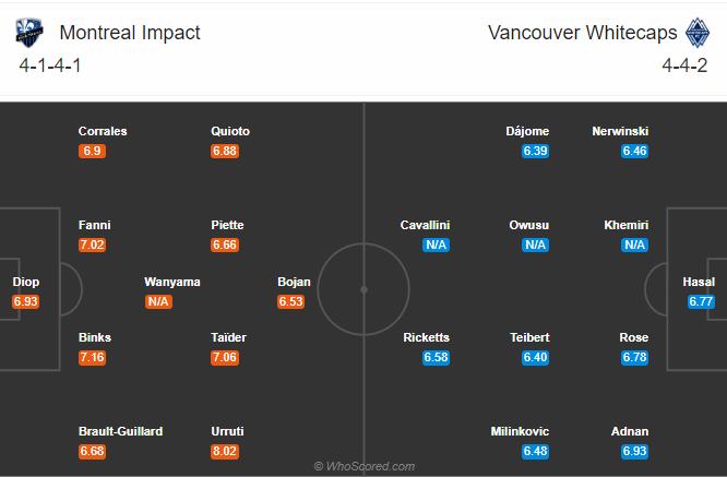 soikeo79.com-montreal-impact-vs-vancouver-white-caps-doi-hinh-min