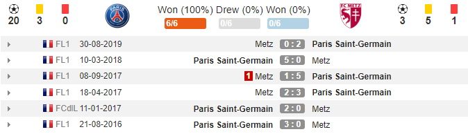soikeo79.com-PSG-vs-Metz-ligue-1-vdqg-phap-ls