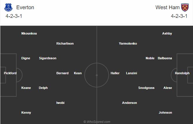 soikeo79.com-league-cup-everton-vs-west-ham