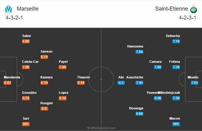 soikeo79.com-marseille-vs-saint-etienne-ligue-1-dh