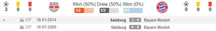 lich-su-dau-salzburg-vs-bayern-munich