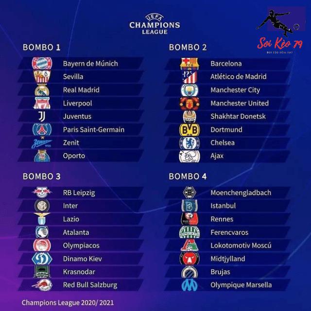 soikeo79-boc-tham-vong-loai-chia-bang-cup-c1-champions-league-2020-europa-league-044-min