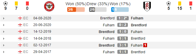 soikeo79-carabao-cup-cup-lien-doan-anh-brentford-vs-fulham-2-ls-min