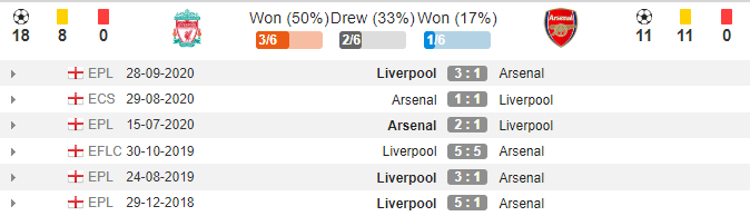 soikeo79-carabao-cup-cup-lien-doan-anh-liverpool-vs-arsenal-ls--min