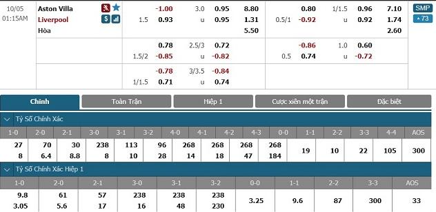 soikeo79-premier-league-ngoai-hang-anh-aston-villa-vs-liverpool-min