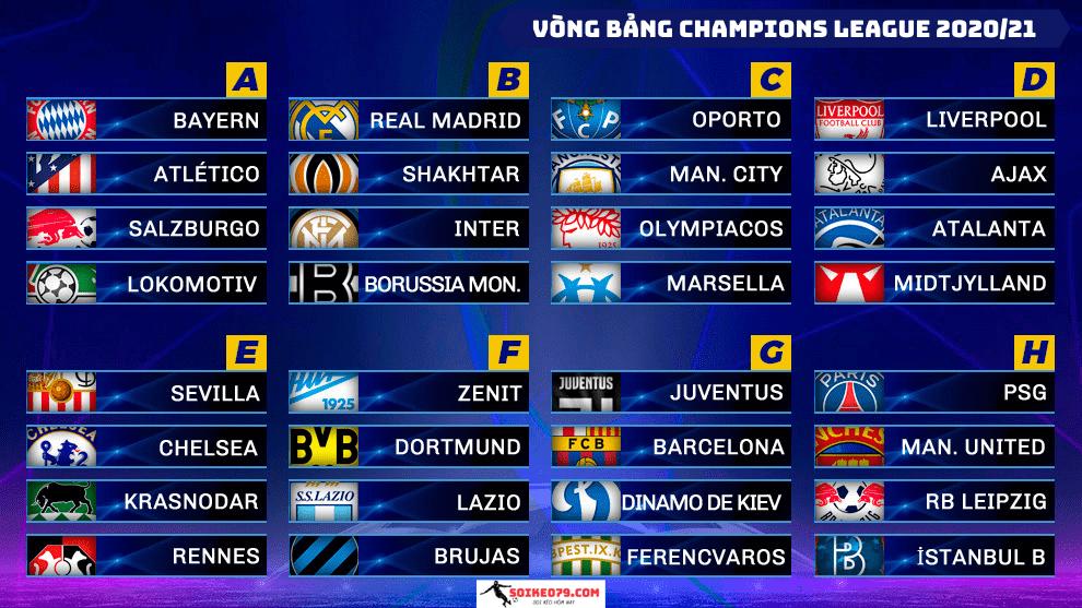 soikeo79-vong-bang-c1-champions-league-2020-21-min