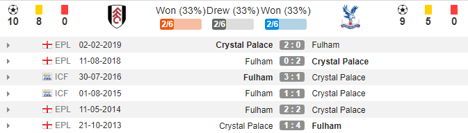 ty-le-keo-nhan-dinh-soi-keo-fulham-vs-crystal-palace.png