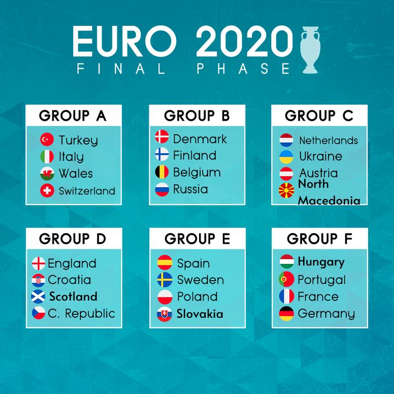 danh-sach-doi-bong-euro-2020-2021