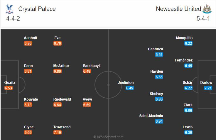 doi-hinh-du-kien-Crystal Palace-vs-Newcastle