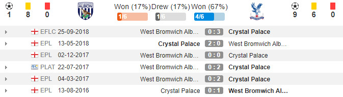 kqbd-7m-west-brom-vs-crystal-palace