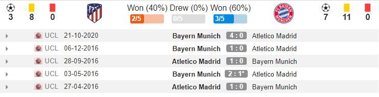 lich-su-atletico-madrid-vs-bayern-munich
