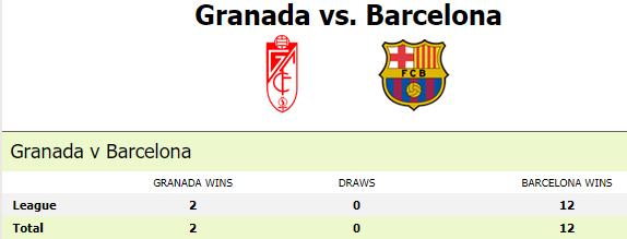 lich-su-doi-dau-granada-vs-barcelona-ttbd