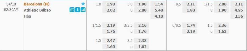 barcelona vs athletic bilbao soikeo79-tructiepbongda-04-16_114523