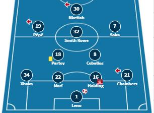 ty le keo villarreal vs arsenal europa league soikeo79 -2