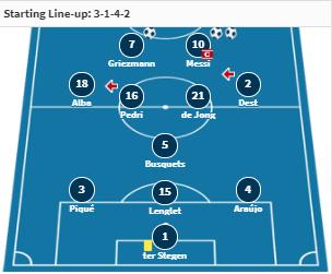 doi hinh du kien Barca vs Atletico Madrid-2 - Copy