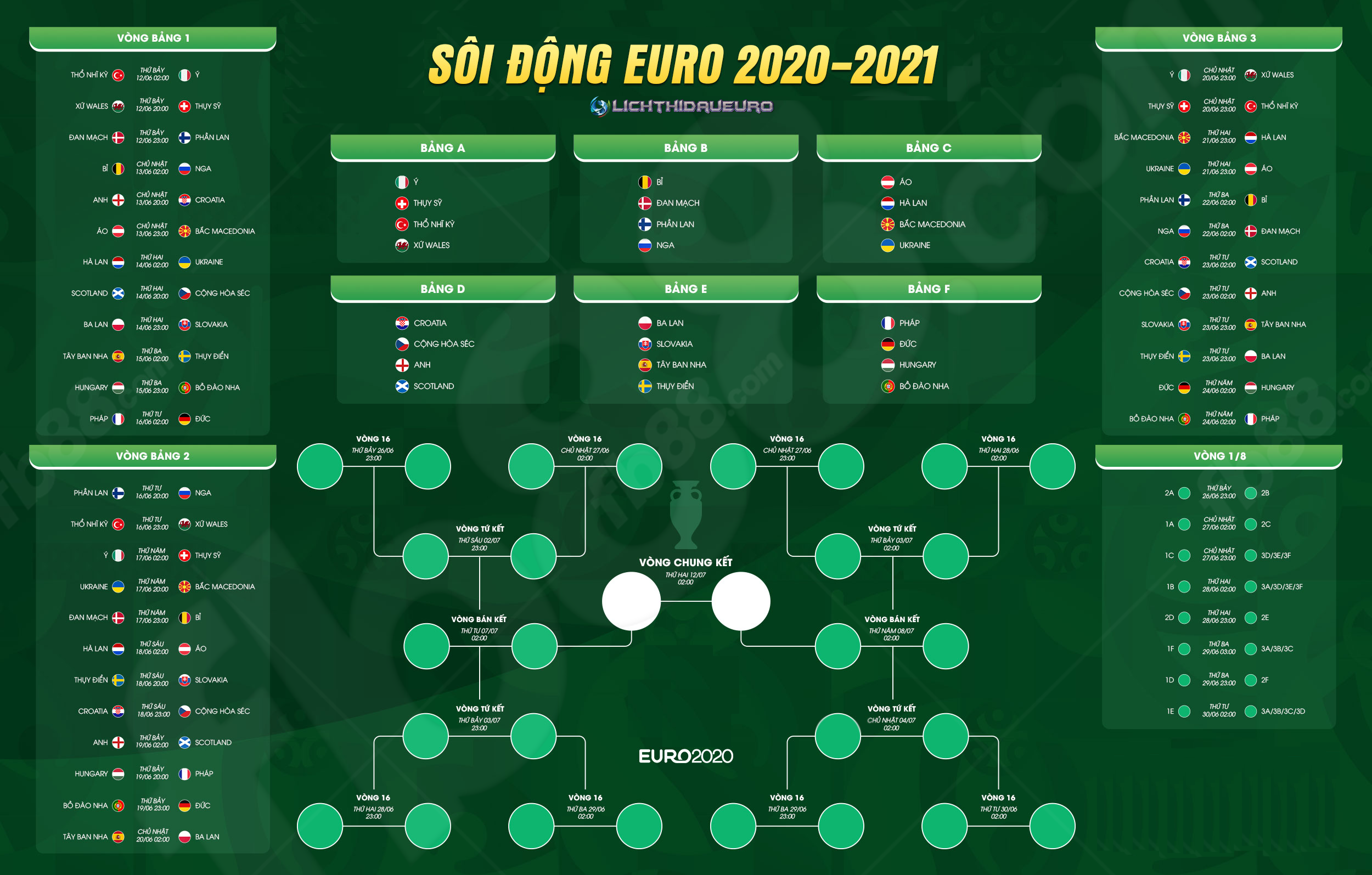 ltd-euro-2021-soikeo79