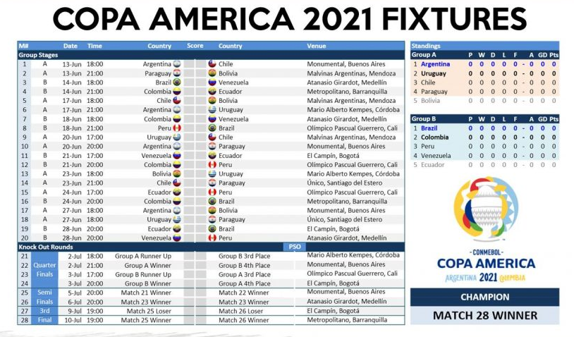 ltd Copa America 2021