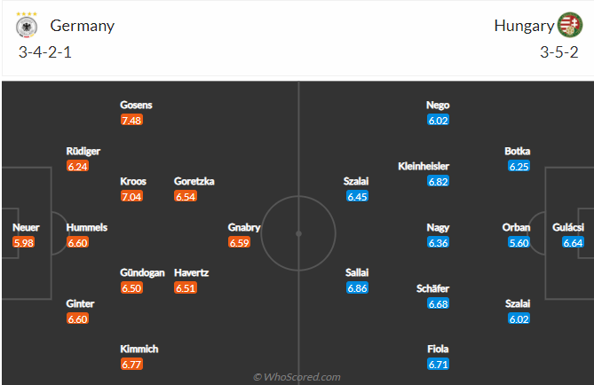Đức vs Hungary