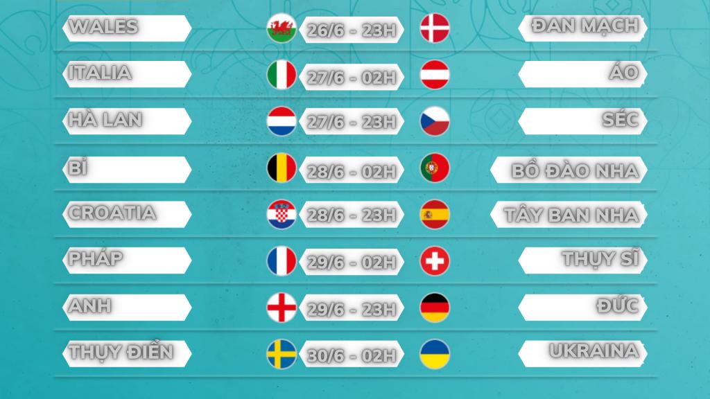 lich thi dau vong 1-8 euro 2020.png