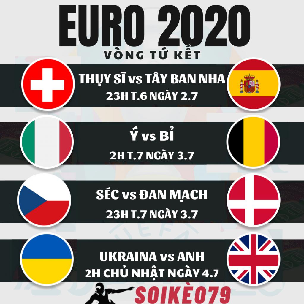ltd euro 2020 vòng tứ kết soikeo79