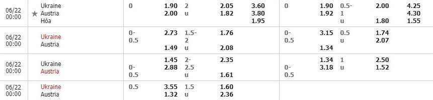 ty le keo ukraine vs ao euro 2020 soikeo79-2