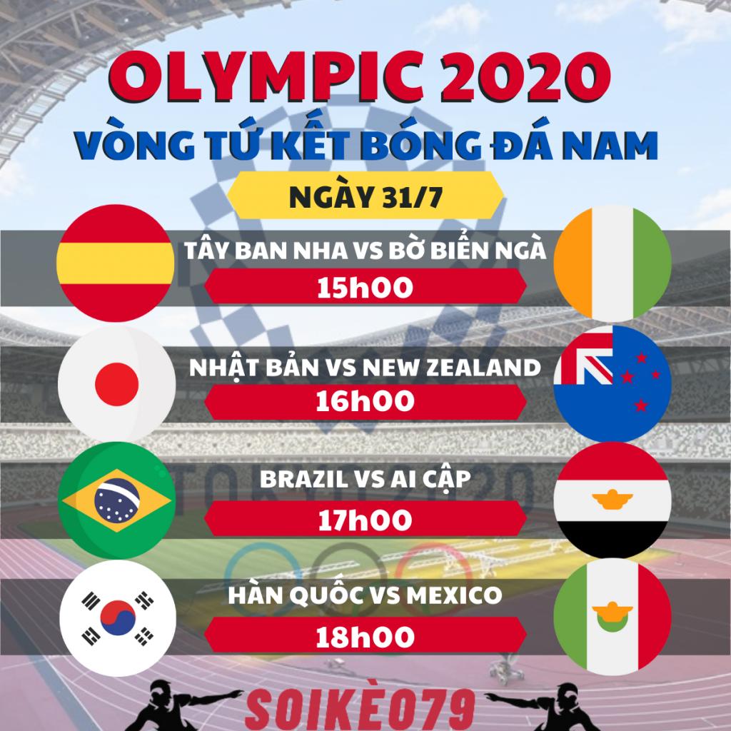 tu ket bong da olympic 2020 soikeo79